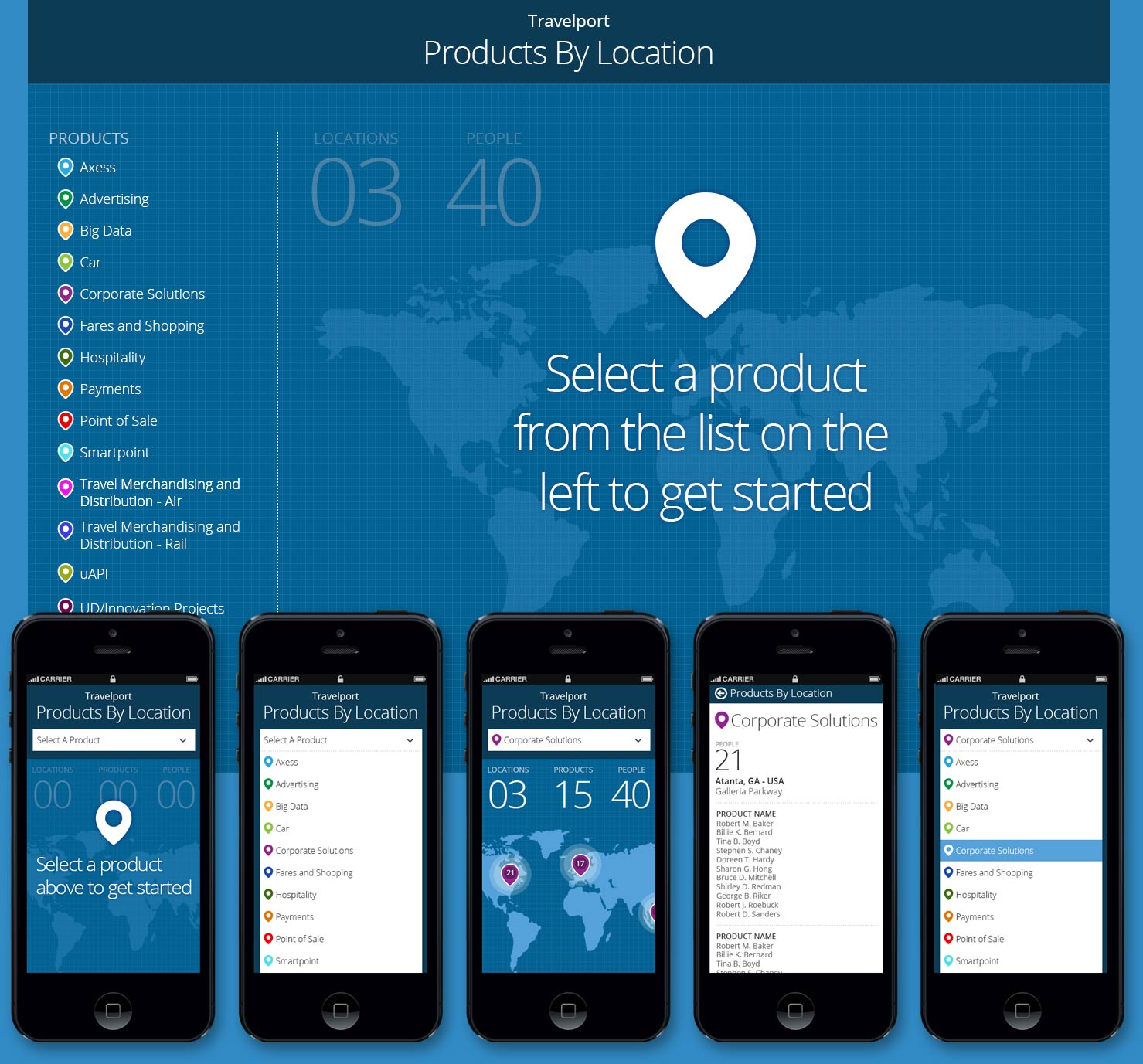 Products By Location Select Product