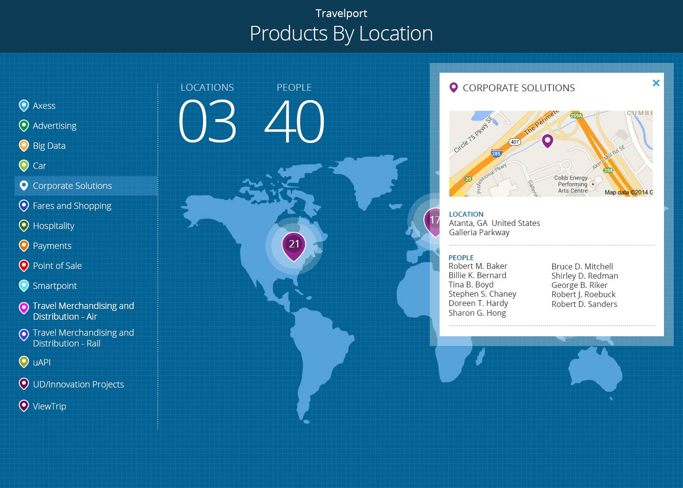 Products By Location Product Details